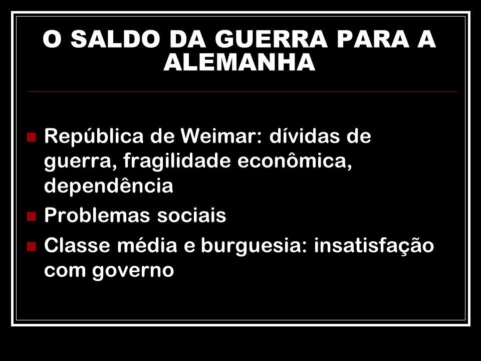 O SALDO DA GUERRA PARA A ALEMANHA