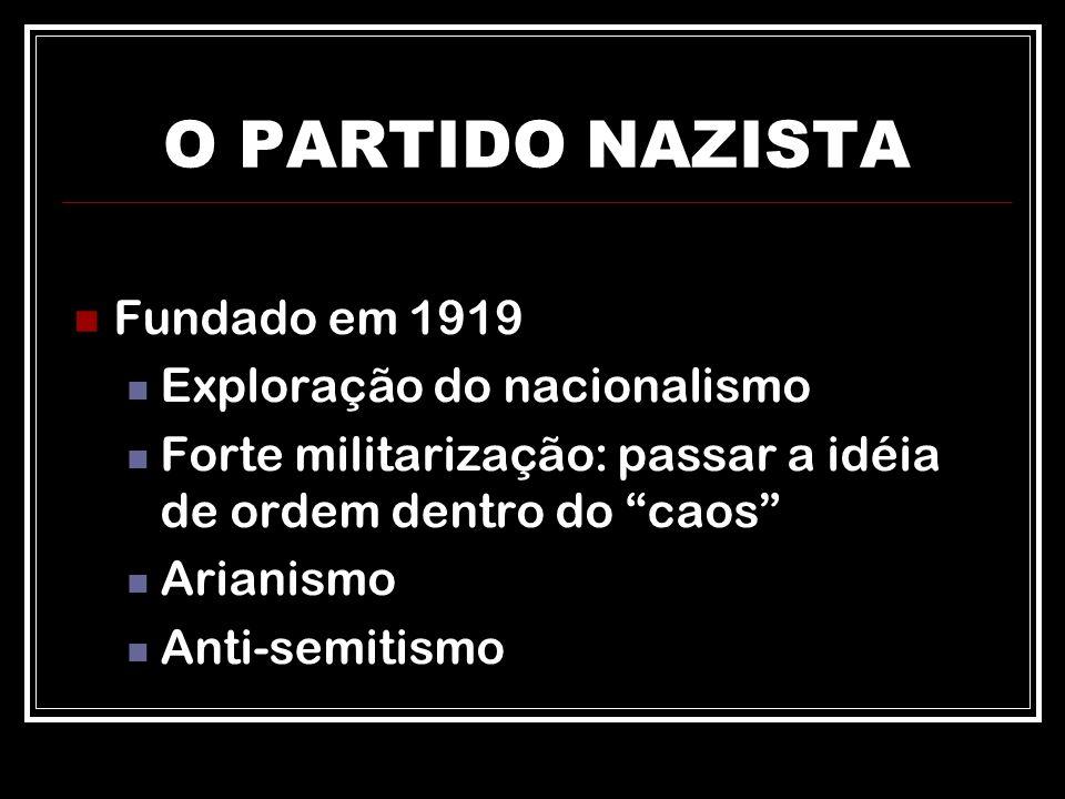 O PARTIDO NAZISTA Fundado em 1919 Exploração do nacionalismo