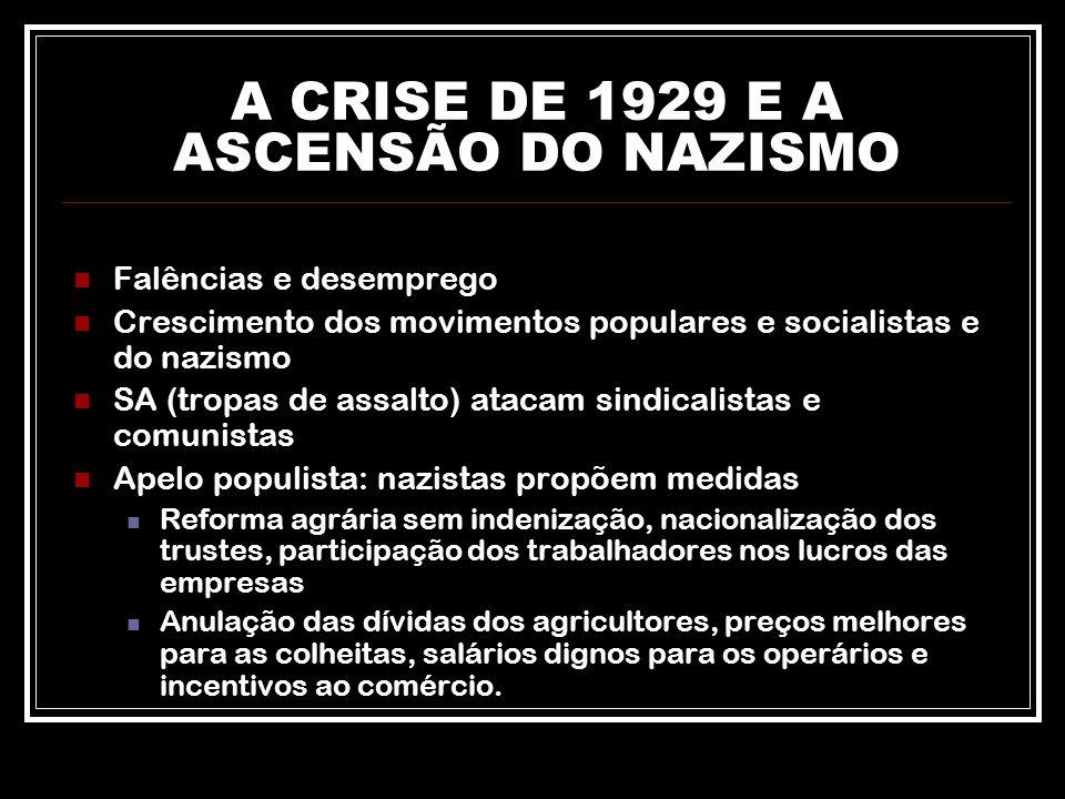 A CRISE DE 1929 E A ASCENSÃO DO NAZISMO