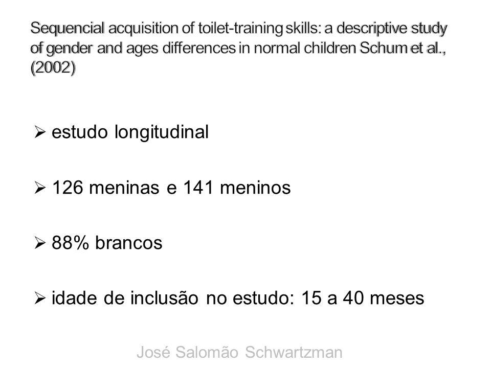 idade de inclusão no estudo: 15 a 40 meses