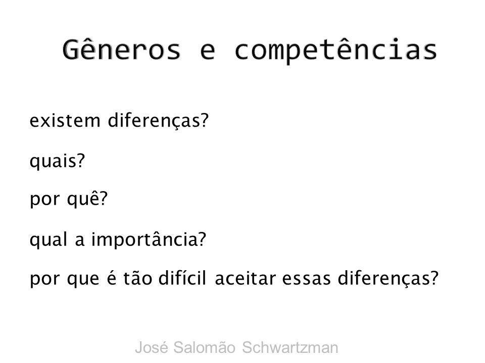 Gêneros e competências