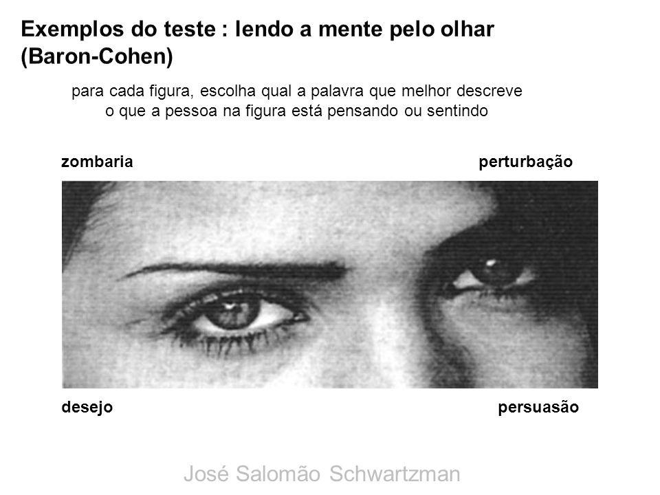 Exemplos do teste : lendo a mente pelo olhar (Baron-Cohen)