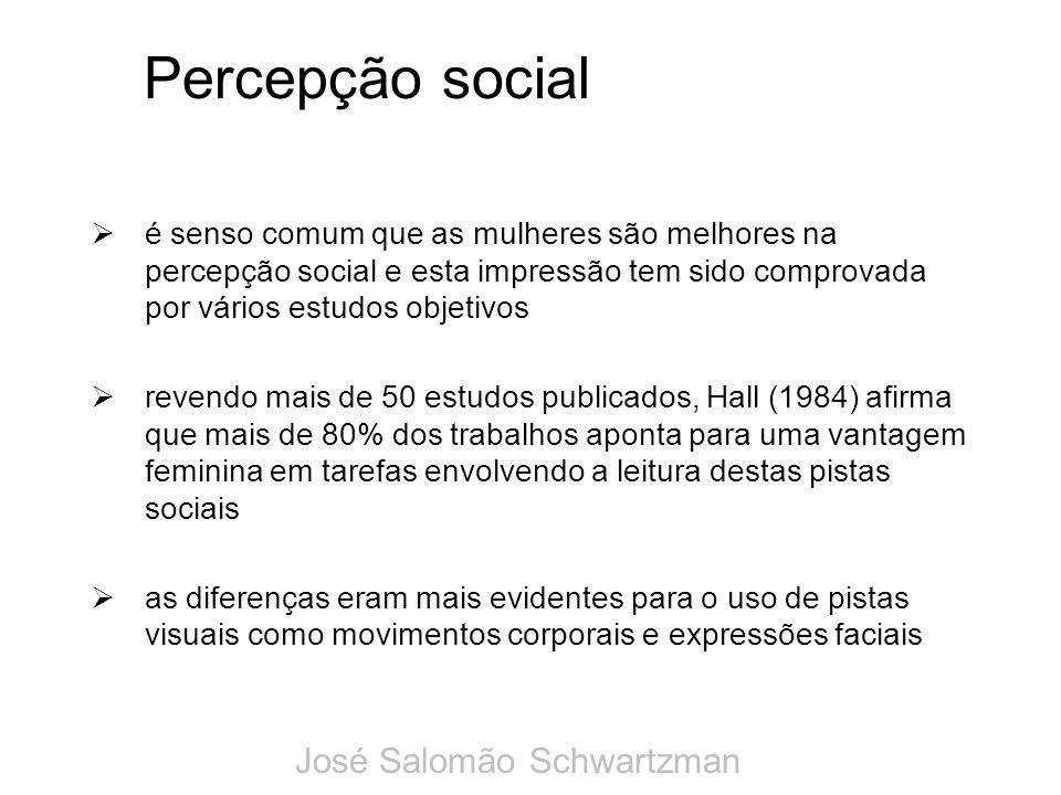 Percepção social José Salomão Schwartzman
