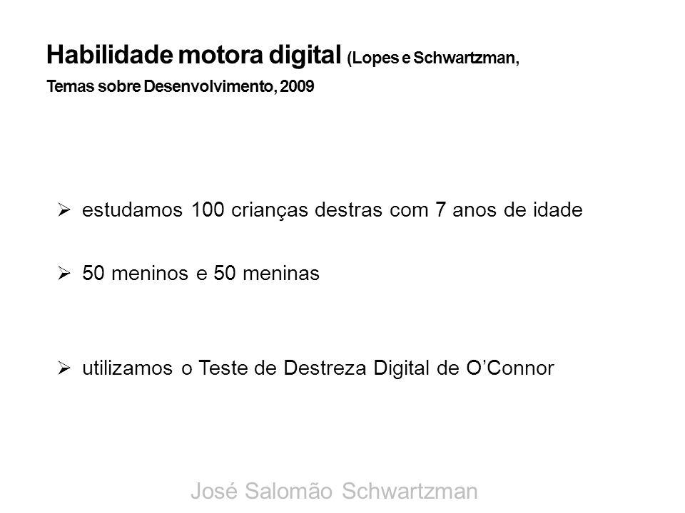 Habilidade motora digital (Lopes e Schwartzman, Temas sobre Desenvolvimento, 2009