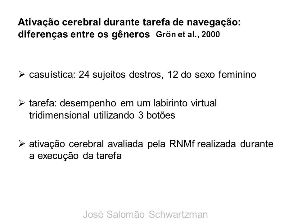 Ativação cerebral durante tarefa de navegação: diferenças entre os gêneros Grön et al., 2000