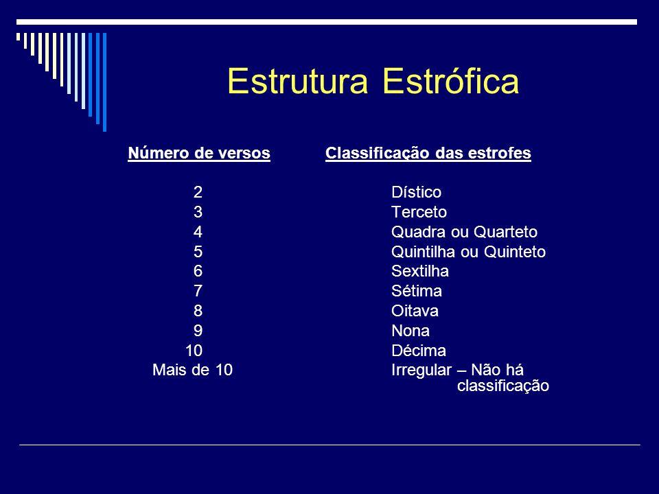 Estrutura Estrófica Número de versos Classificação das estrofes