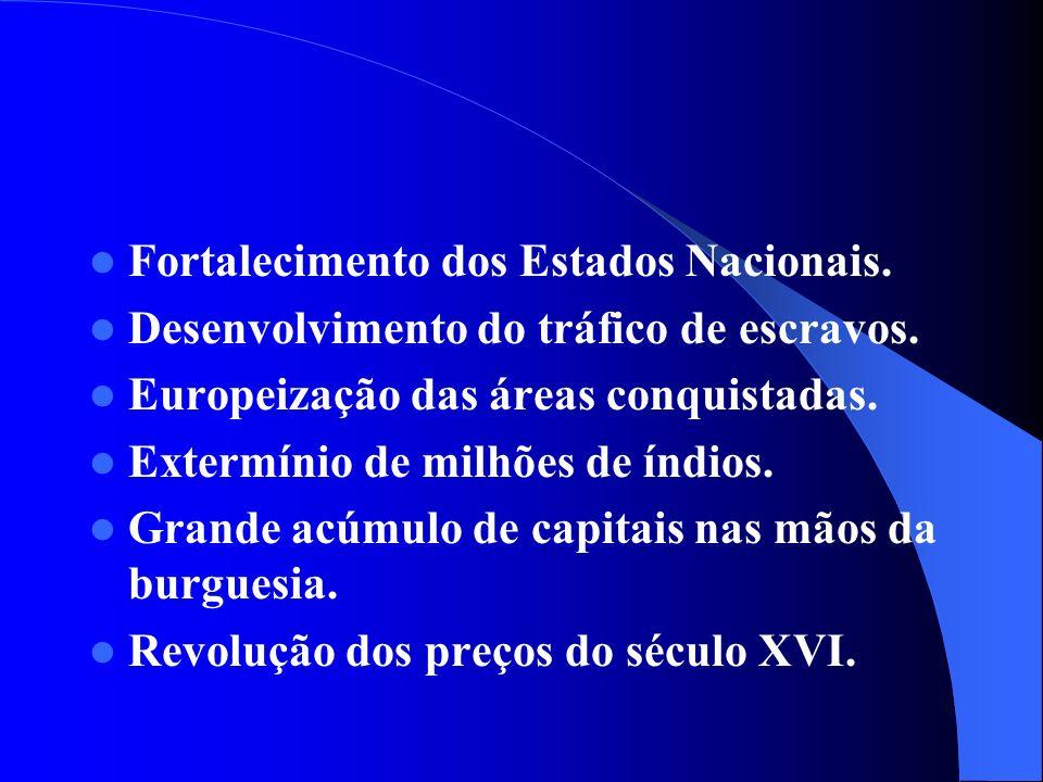 Fortalecimento dos Estados Nacionais.