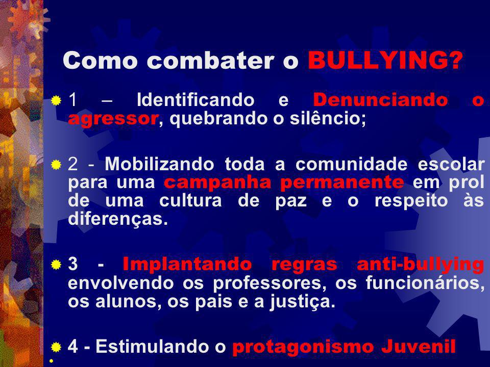 Como combater o BULLYING