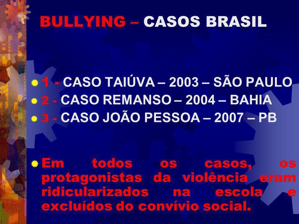 BULLYING – CASOS BRASIL