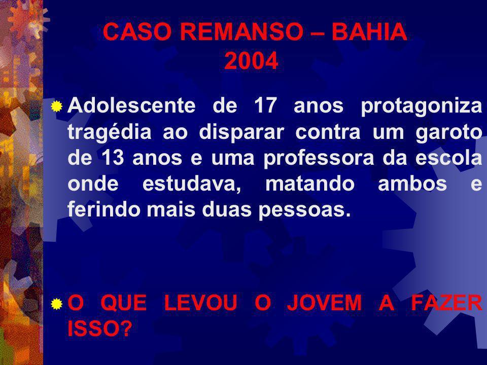 CASO REMANSO – BAHIA 2004