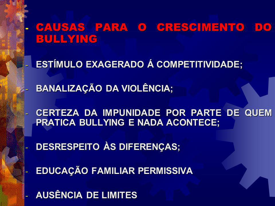 CAUSAS PARA O CRESCIMENTO DO BULLYING