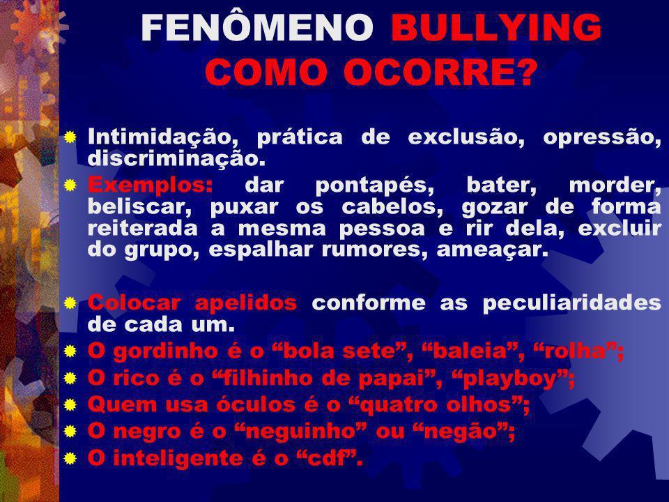 FENÔMENO BULLYING COMO OCORRE