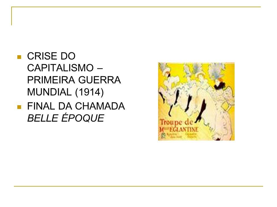 CRISE DO CAPITALISMO – PRIMEIRA GUERRA MUNDIAL (1914)