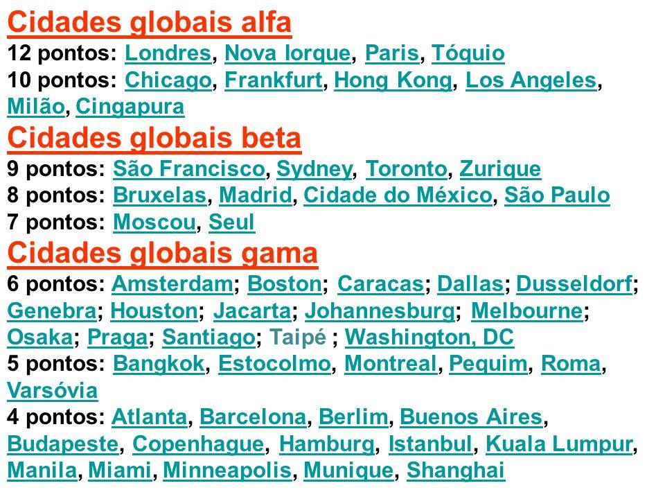 Cidades globais alfa Cidades globais beta Cidades globais gama