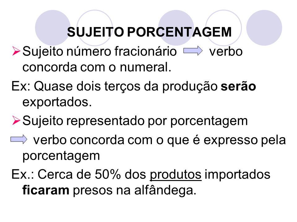 SUJEITO PORCENTAGEM Sujeito número fracionário verbo concorda com o numeral. Ex: Quase dois terços da produção serão exportados.