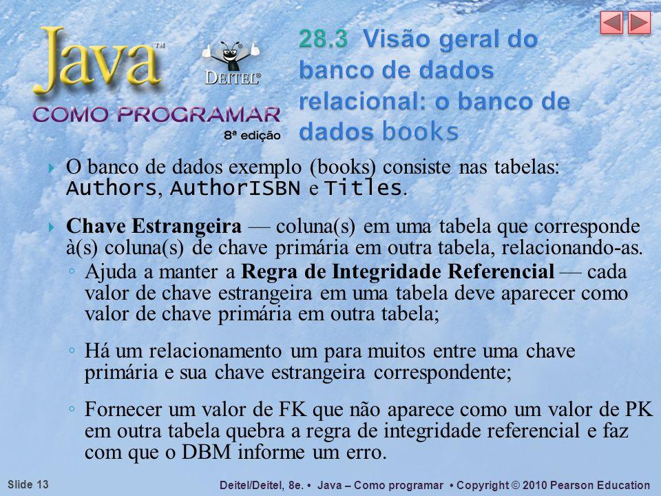 28.3 Visão geral do banco de dados relacional: o banco de dados books