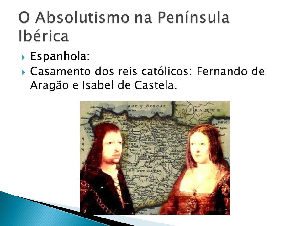 O Absolutismo na Península Ibérica