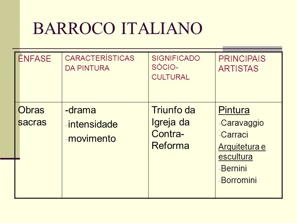 BARROCO ITALIANO Obras sacras -drama intensidade movimento