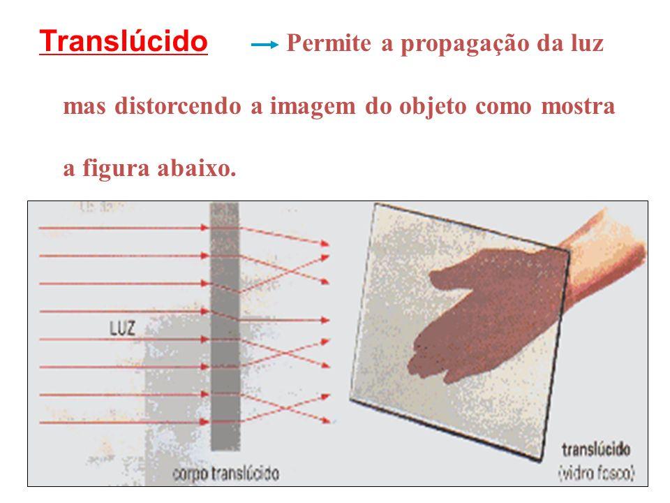 Translúcido mas distorcendo a imagem do objeto como mostra