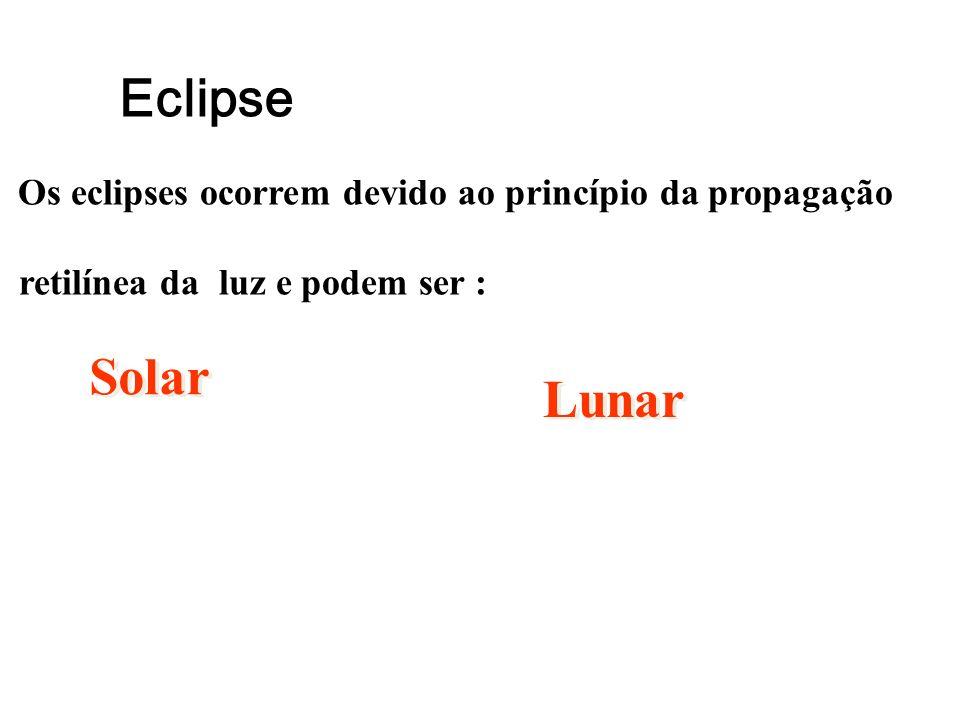Eclipse Solar Lunar retilínea da luz e podem ser :