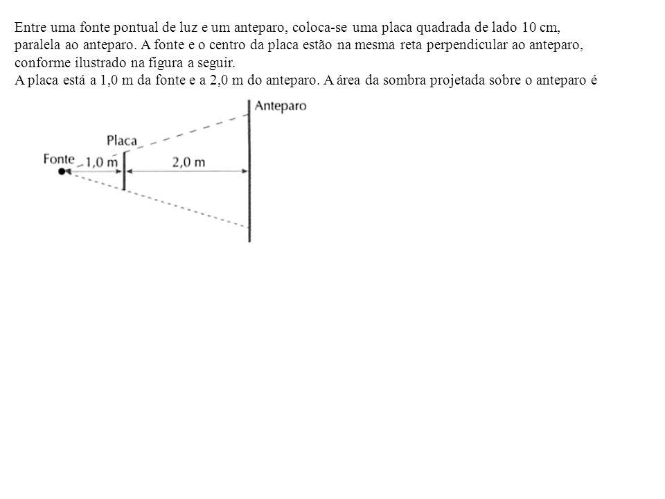 Entre uma fonte pontual de luz e um anteparo, coloca-se uma placa quadrada de lado 10 cm,