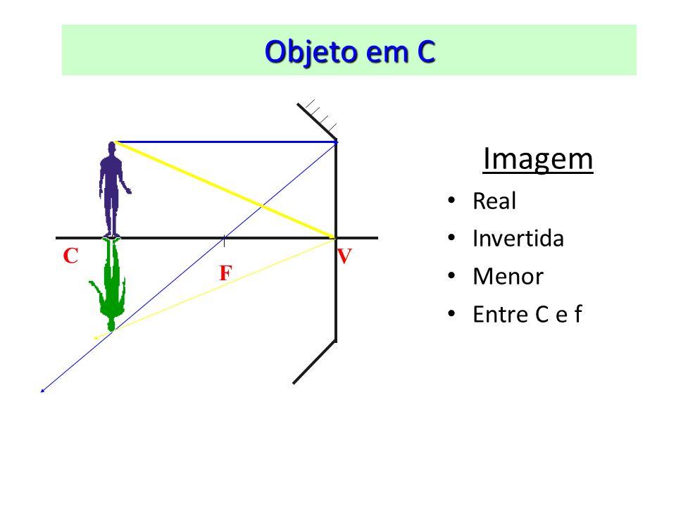 Objeto em C Imagem Real Invertida Menor Entre C e f C V F