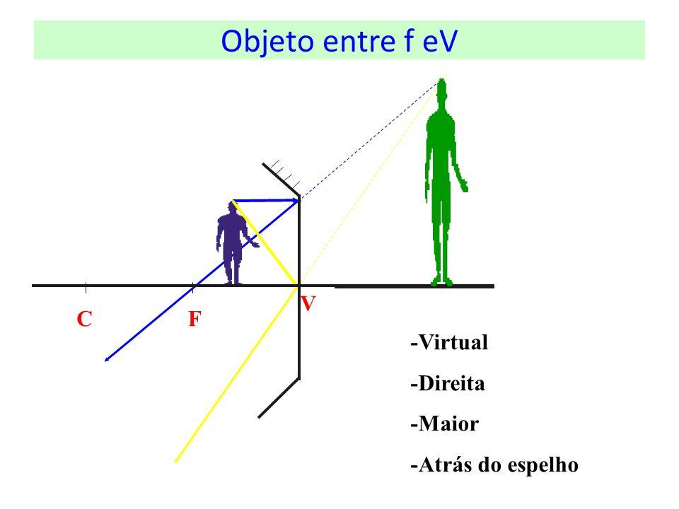 Objeto entre f eV C F V -Virtual -Direita -Maior -Atrás do espelho