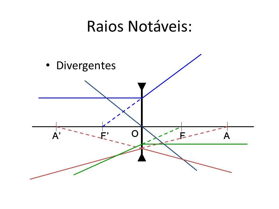 Raios Notáveis: Divergentes O A' F' F A