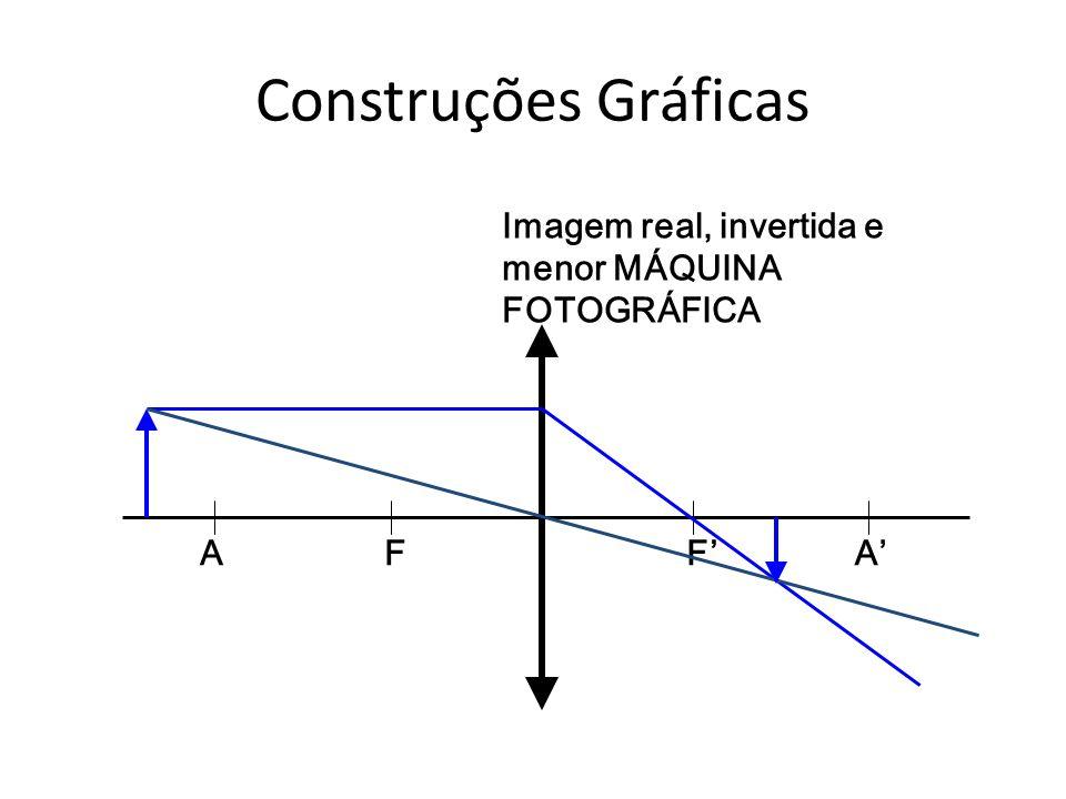 Construções Gráficas Imagem real, invertida e menor MÁQUINA FOTOGRÁFICA A F F' A'
