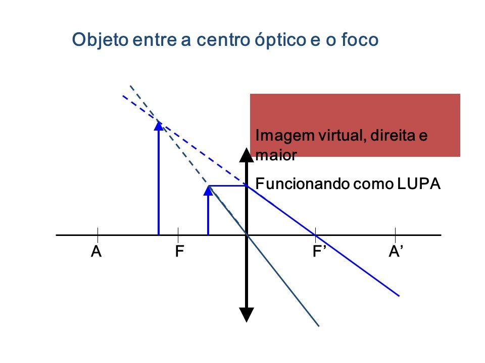 Objeto entre a centro óptico e o foco