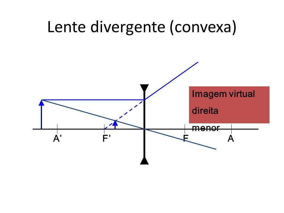 Lente divergente (convexa)
