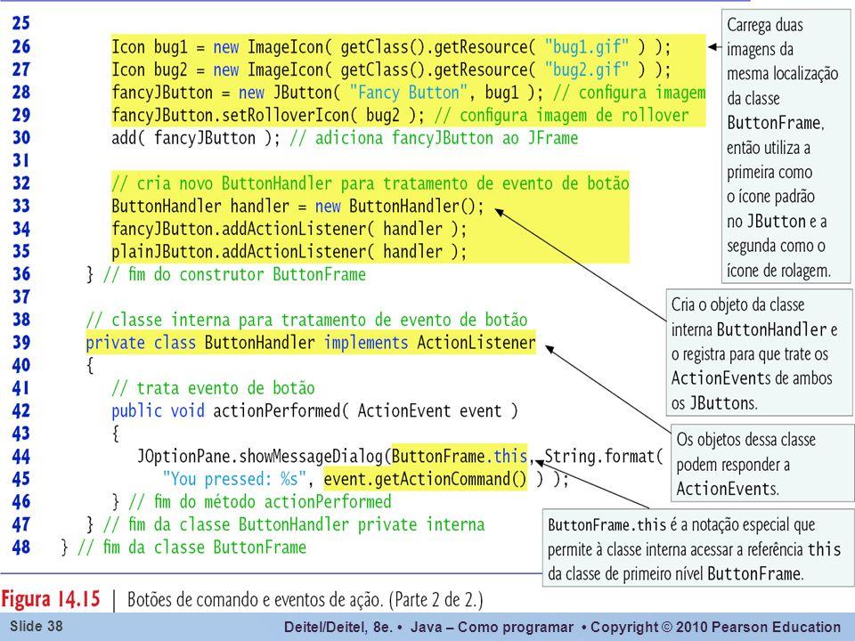 Notar que a referência this foi associada à classe ButtonFrame dentro do método da classe Buttonhandler.