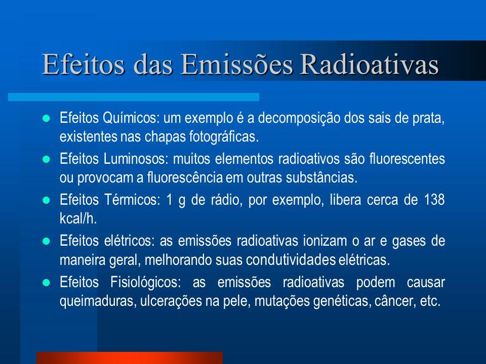Efeitos das Emissões Radioativas