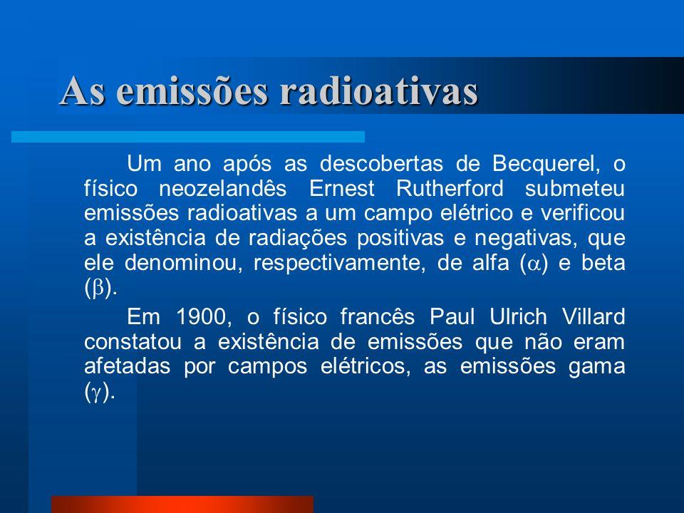 As emissões radioativas