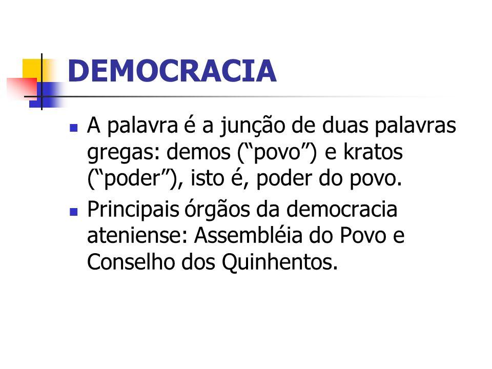 DEMOCRACIA A palavra é a junção de duas palavras gregas: demos ( povo ) e kratos ( poder ), isto é, poder do povo.
