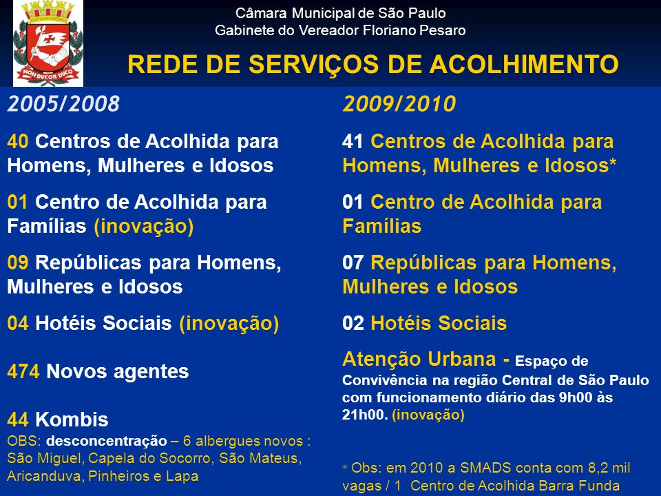 REDE DE SERVIÇOS DE ACOLHIMENTO