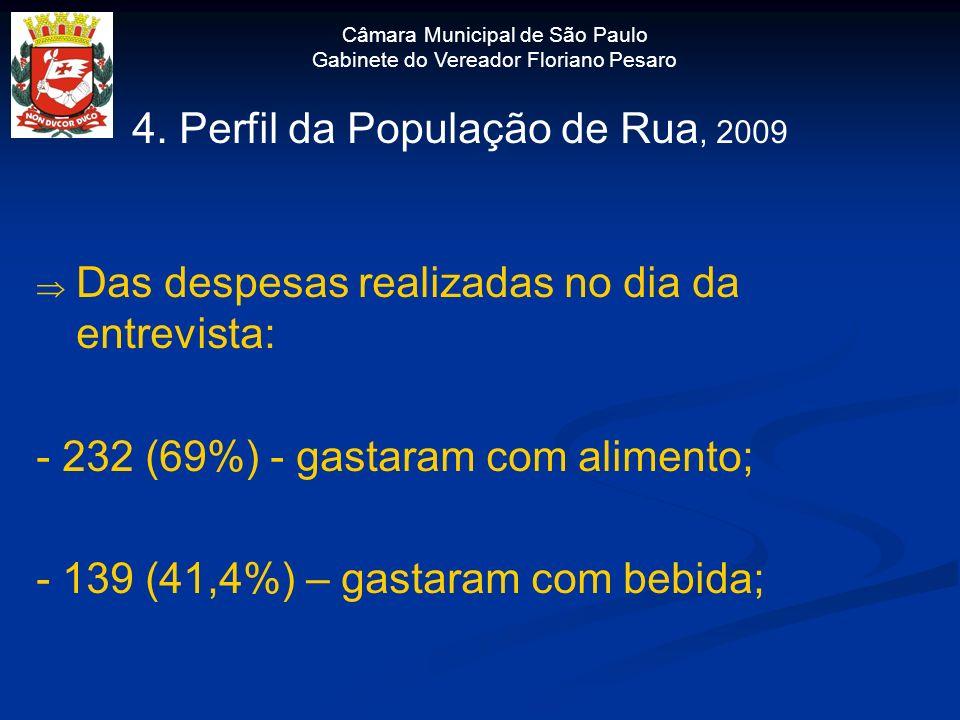 4. Perfil da População de Rua, 2009