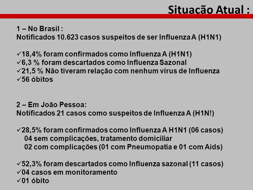 Situação Atual : 1 – No Brasil :