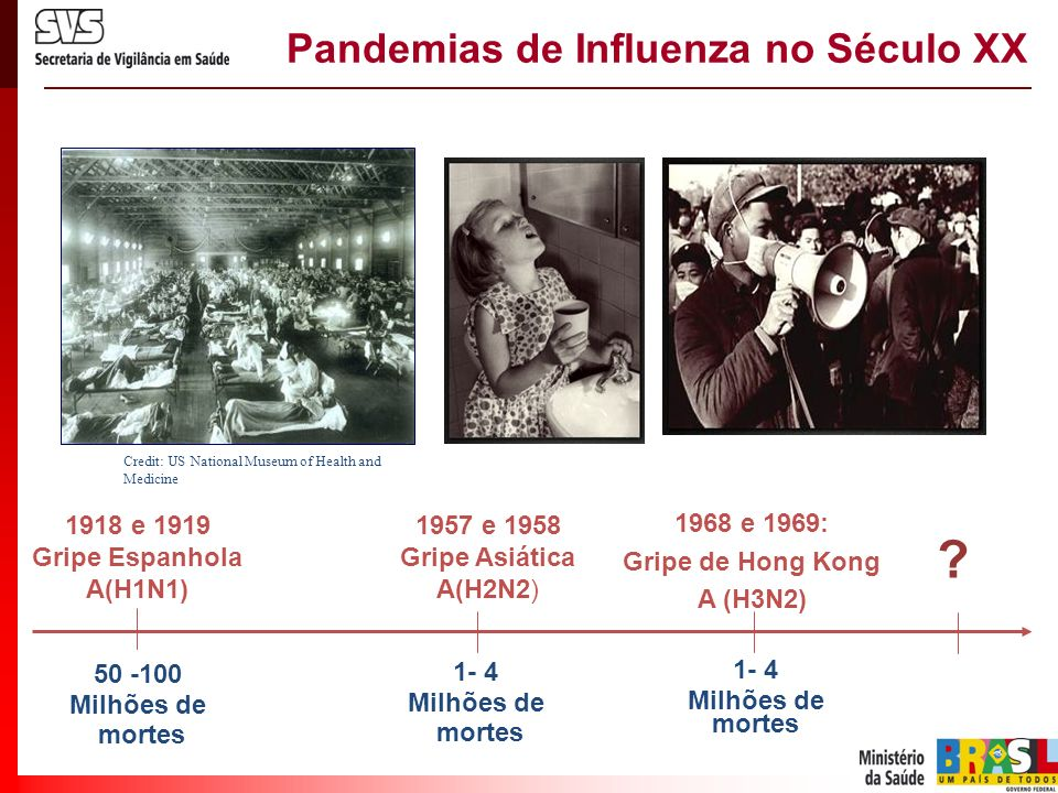 Pandemias de Influenza no Século XX