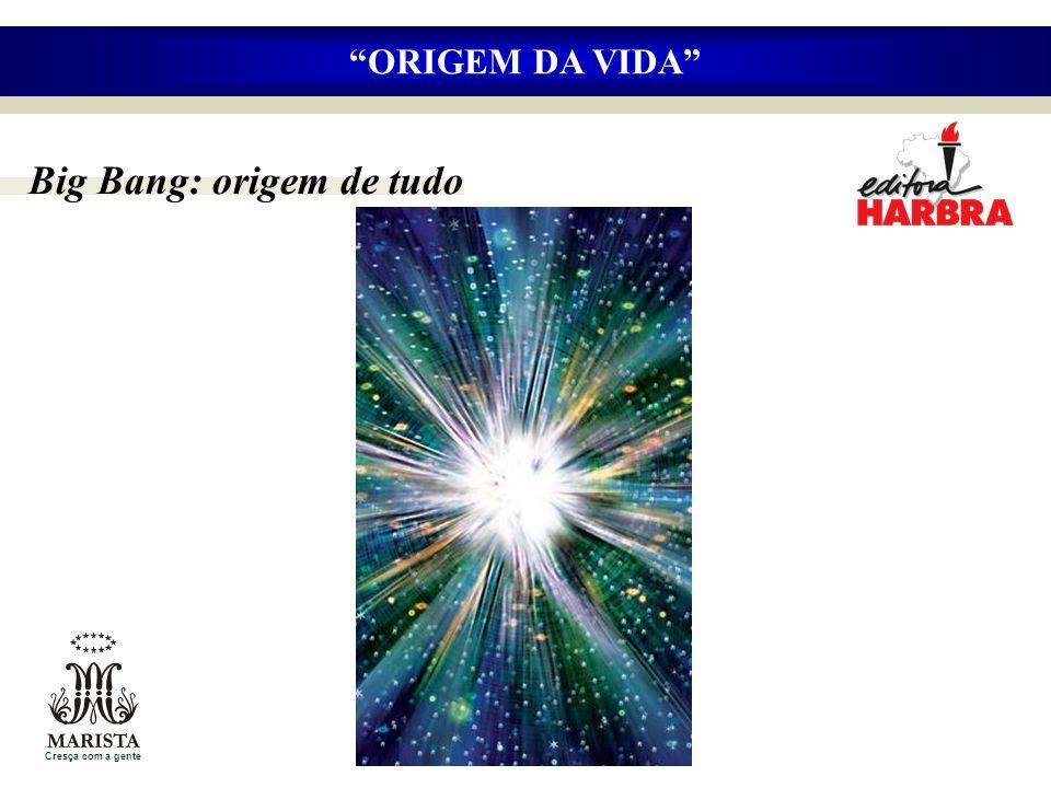 Big Bang: origem de tudo