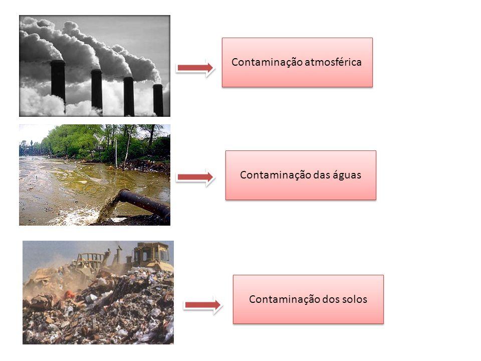 Contaminação atmosférica