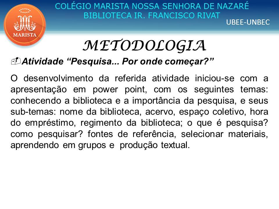 METODOLOGIA Atividade Pesquisa... Por onde começar