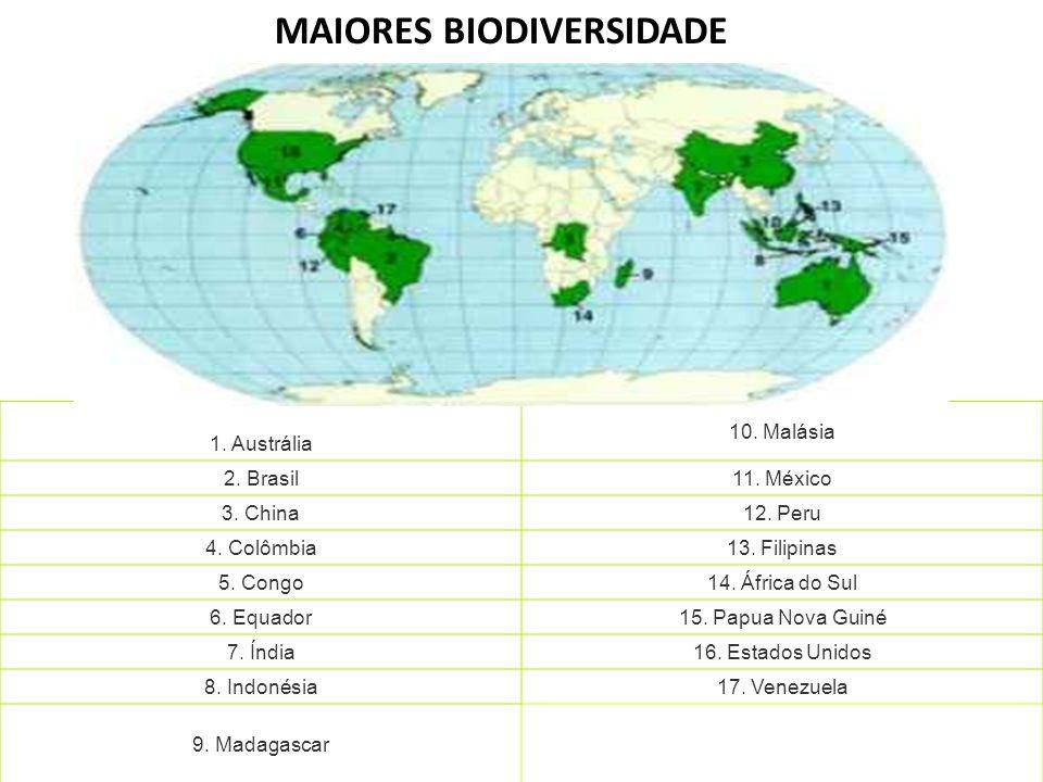 MAIORES BIODIVERSIDADE