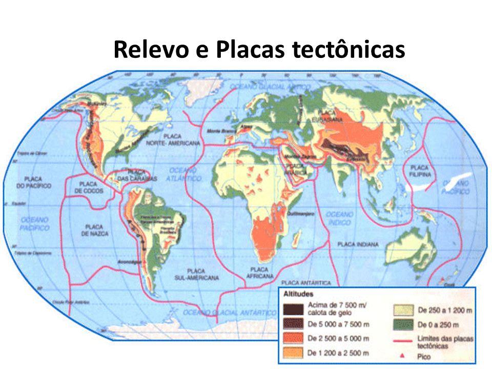 Relevo e Placas tectônicas