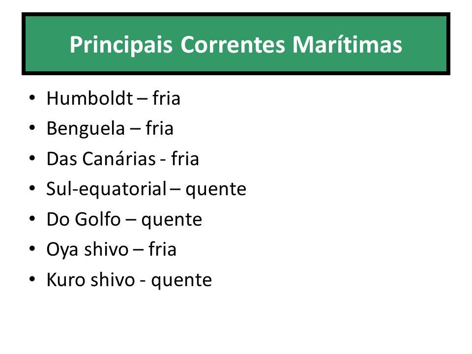 Principais Correntes Marítimas