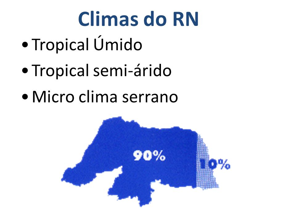 Climas do RN Tropical Úmido Tropical semi-árido Micro clima serrano