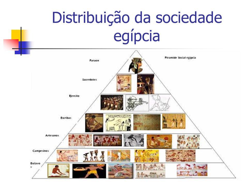 Distribuição da sociedade egípcia