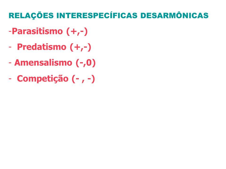 Parasitismo (+,-) Predatismo (+,-) Amensalismo (-,0)