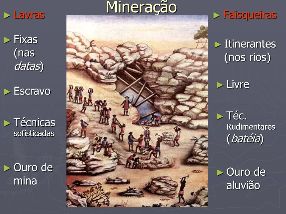 Mineração Lavras Faisqueiras Fixas (nas datas) Itinerantes (nos rios)