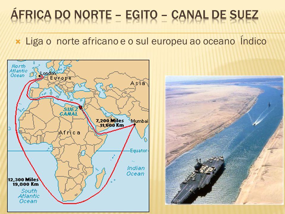 África do norte – Egito – canal de suez